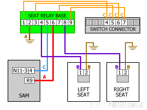Installing Heated Seats. The Relay Module Requires A Constant Live This Is Taken From Expansion Slot R9 On Front Of Sam Allows Heated Seat Buttons To Be Pressed. Seat. Heated Seat Relay Wiring Diagram At Scoala.co