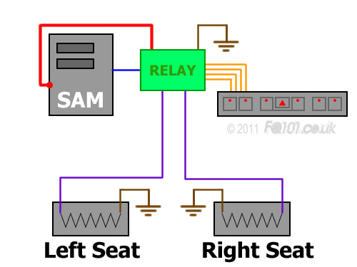 heatedseatswiringdiag 02 installing heated seats heated seat wiring diagram at suagrazia.org